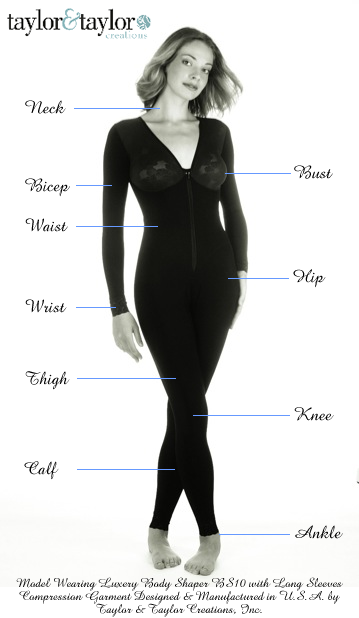 How to measure for the perfect compression garment fit